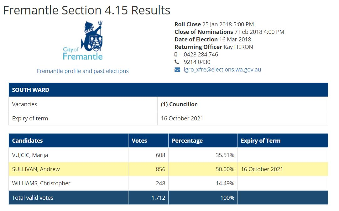 Screenshot of the three candidates indicated Andrew has won the election