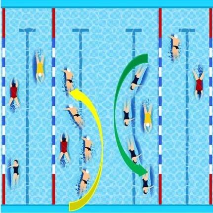 double swimming lane